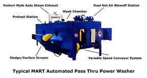 MART Automated Pass Thru Power Washer